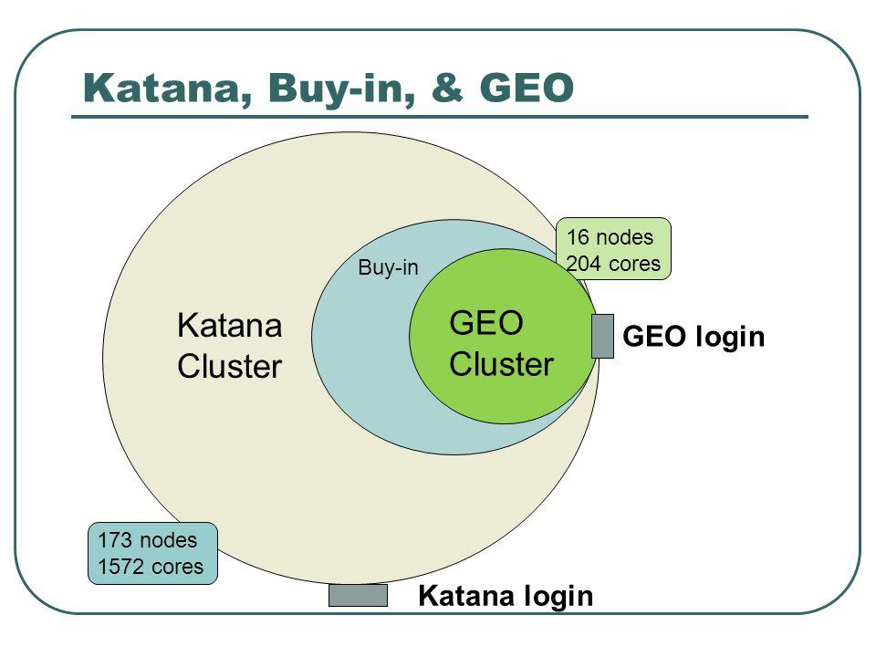 Katana, Buy-in, & GEO Katana Cluster GEO Cluster GEO login Katana login 16 nodes 204 cores 173 nodes 1572 cores Buy-in