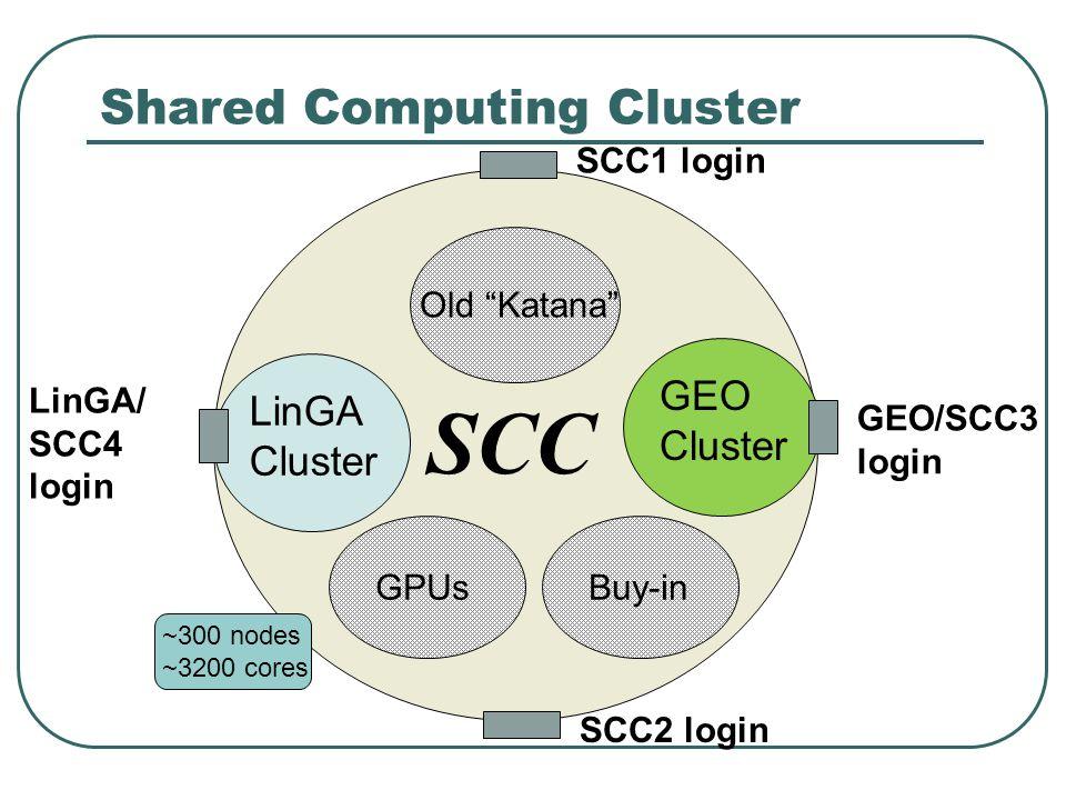 Shared Computing Cluster GEO Cluster GEO/SCC3 login SCC2 login GPUs Old Katana SCC1 login LinGA Cluster LinGA/ SCC4 login SCC ~300 nodes ~3200 cores Buy-in