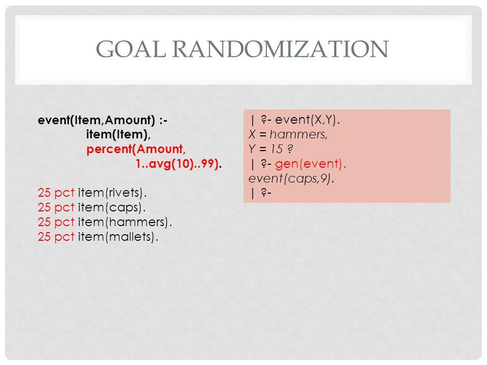 GOAL RANDOMIZATION event(Item,Amount) :- item(Item), percent(Amount, 1..avg(10)..99).