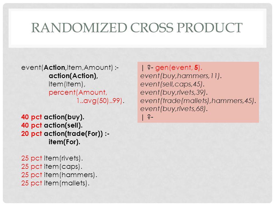 RANDOMIZED CROSS PRODUCT event( Action, Item,Amount) :- action(Action), item(Item), percent(Amount, 1..avg(50)..99).