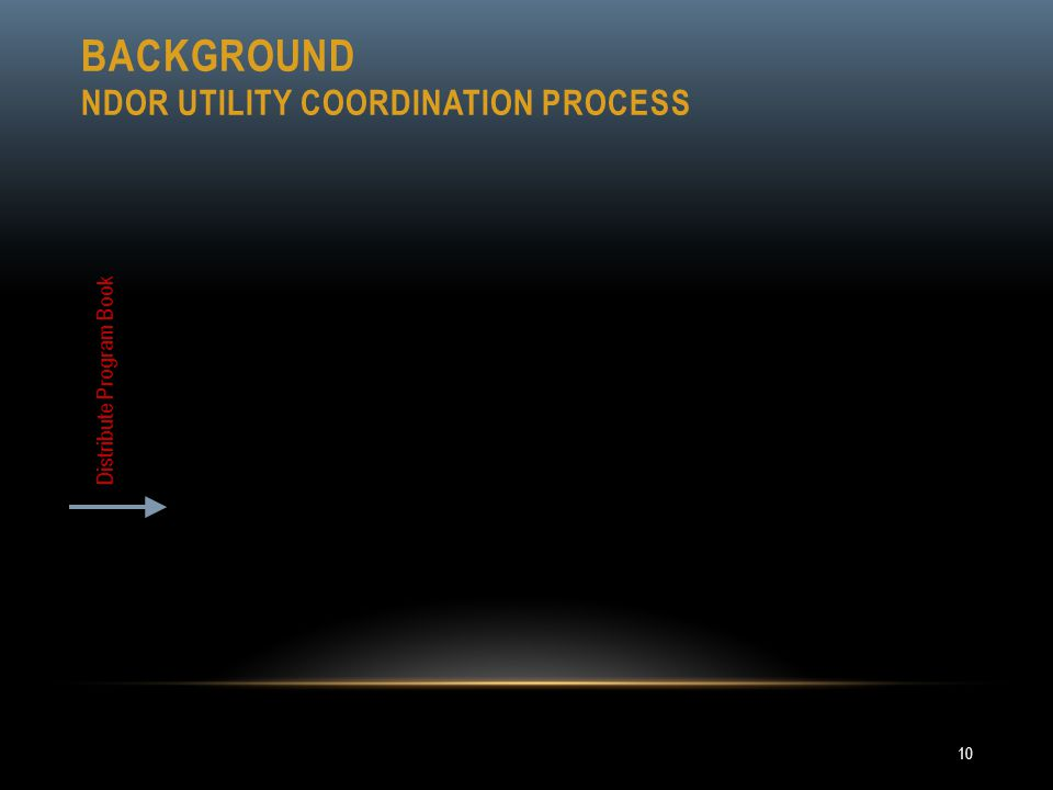 BACKGROUND NDOR UTILITY COORDINATION PROCESS 10 Distribute Program Book