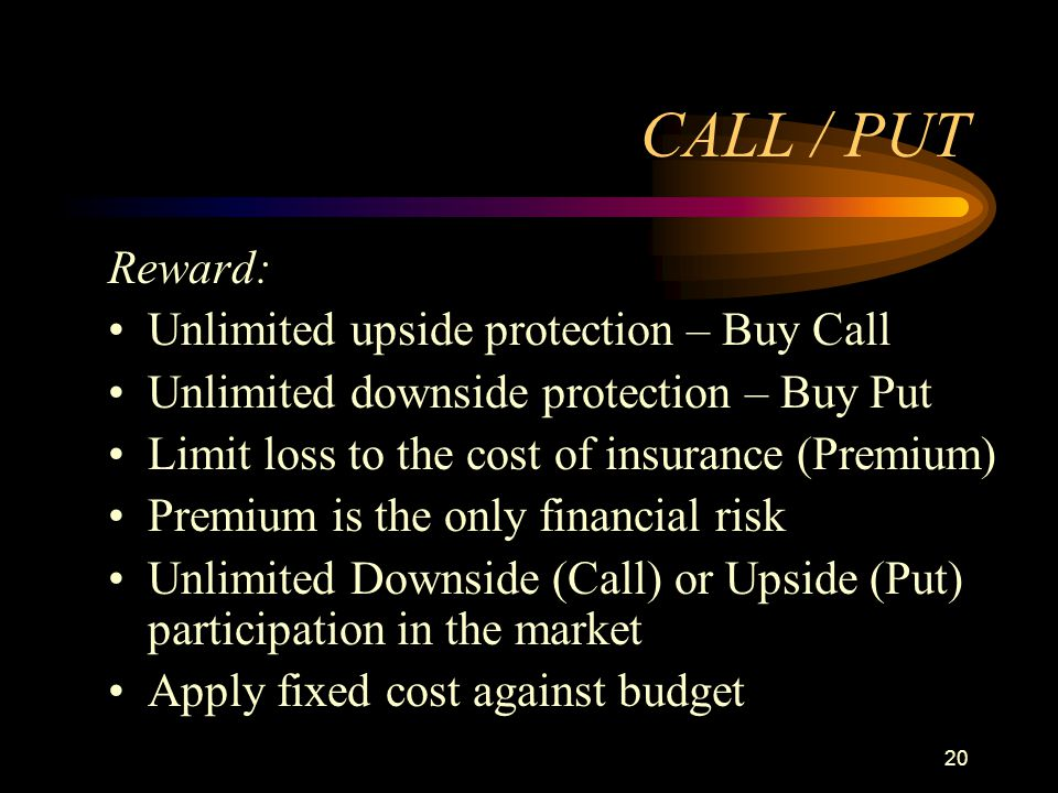 20 CALL / PUT Reward: Unlimited upside protection – Buy Call Unlimited downside protection – Buy Put Limit loss to the cost of insurance (Premium) Pre