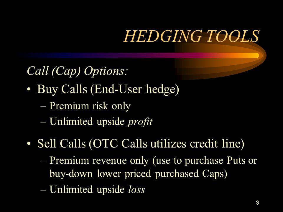 3 HEDGING TOOLS Call (Cap) Options: Buy Calls (End-User hedge) –Premium risk only –Unlimited upside profit Sell Calls (OTC Calls utilizes credit line)