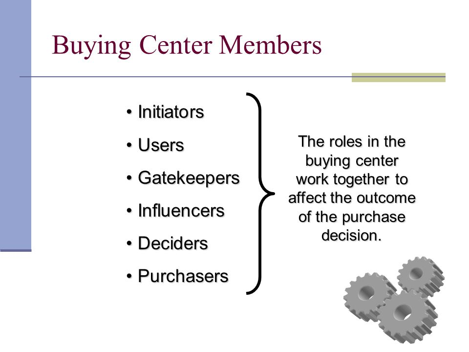 Buying Center Members InitiatorsInitiators UsersUsers GatekeepersGatekeepers InfluencersInfluencers DecidersDeciders PurchasersPurchasers The roles in