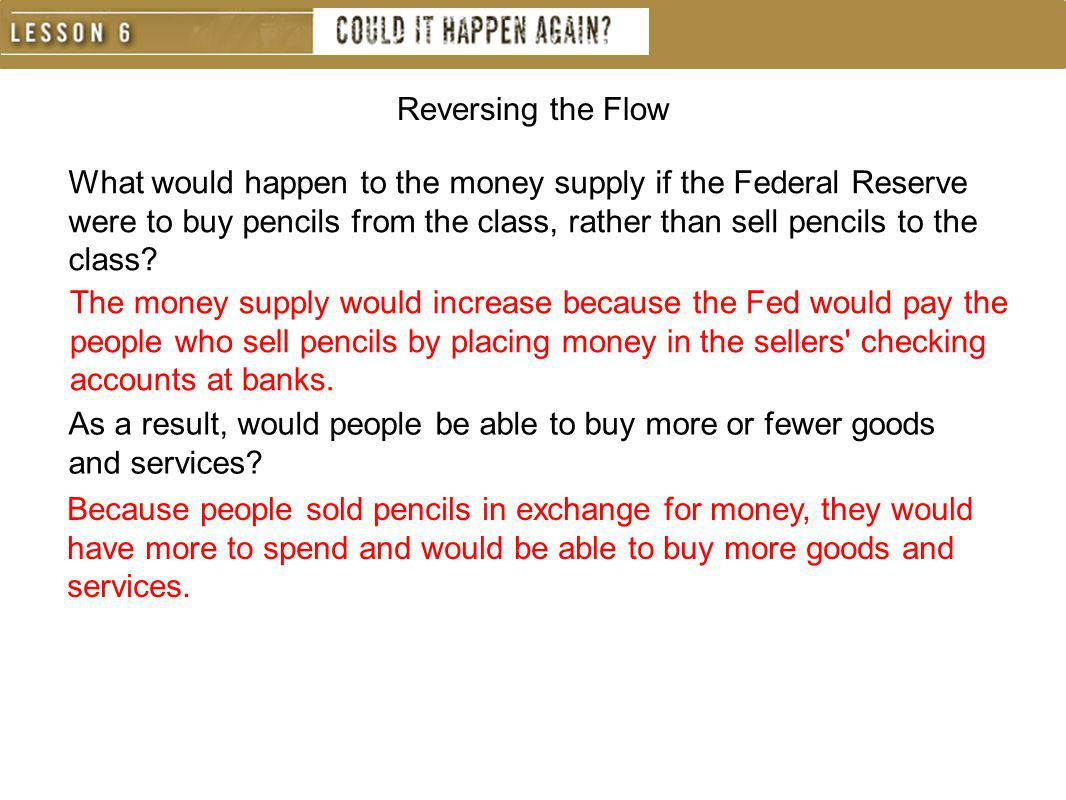 What would happen to the money supply if the Federal Reserve were to buy pencils from the class, rather than sell pencils to the class? Reversing the