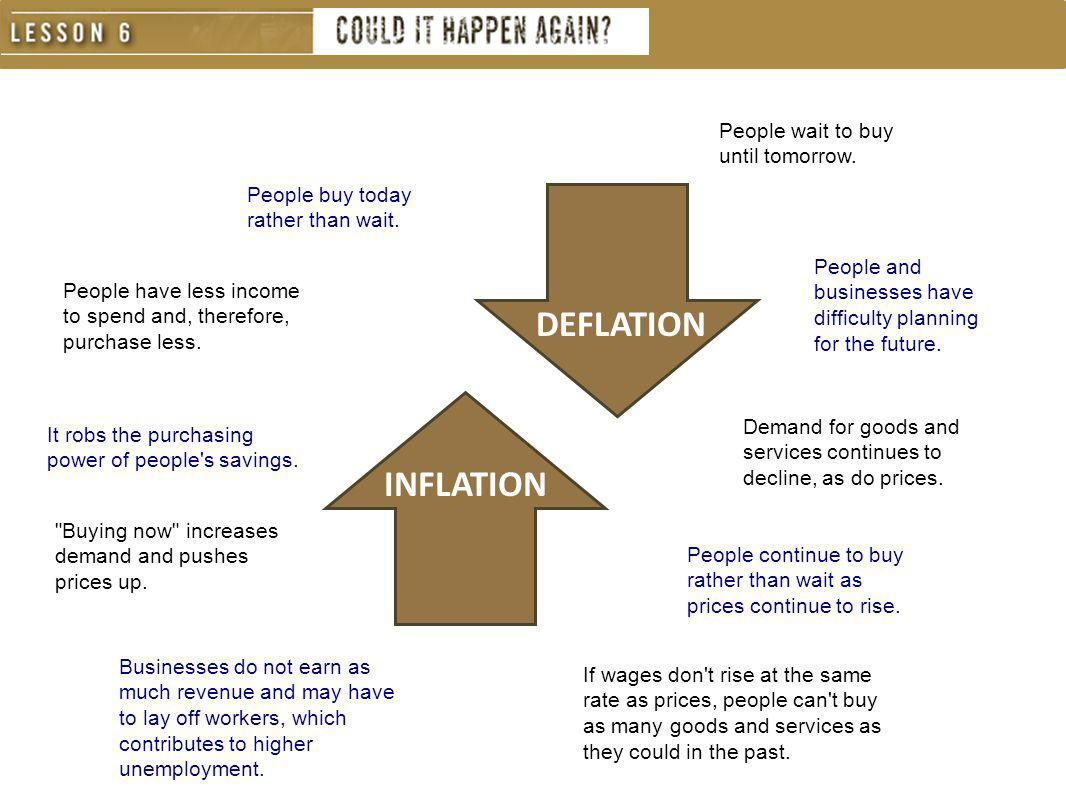 Review Why does the Fed conduct monetary policy.