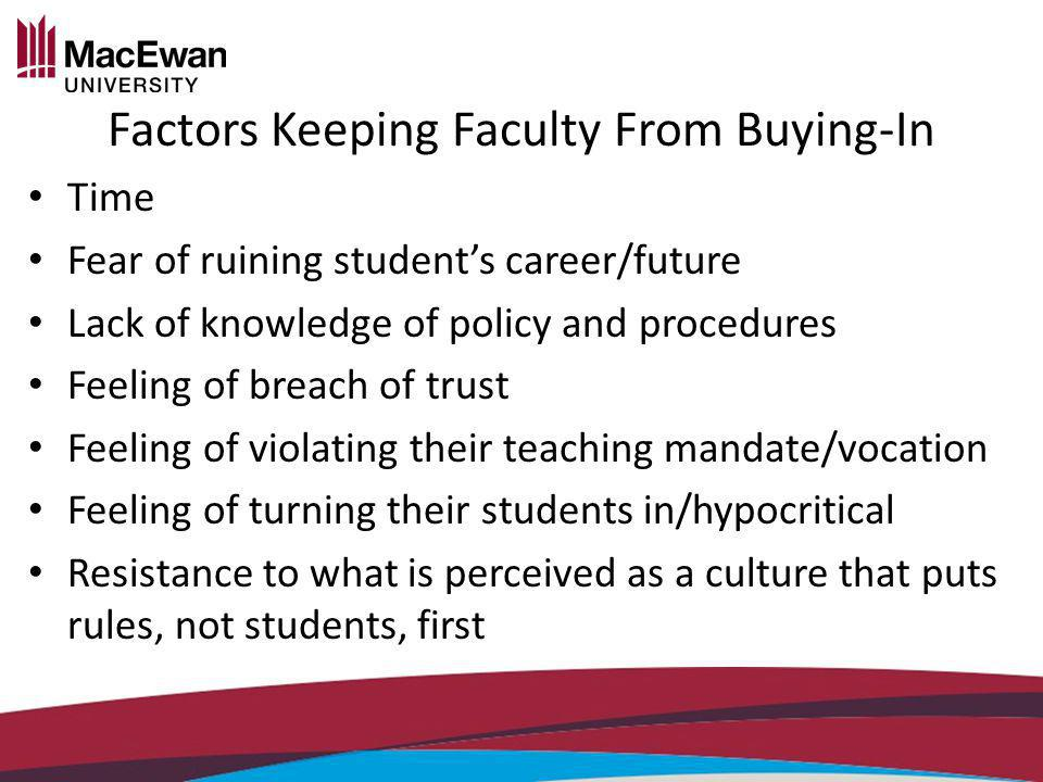 Factors Keeping Faculty From Buying-In Time Fear of ruining students career/future Lack of knowledge of policy and procedures Feeling of breach of trust Feeling of violating their teaching mandate/vocation Feeling of turning their students in/hypocritical Resistance to what is perceived as a culture that puts rules, not students, first