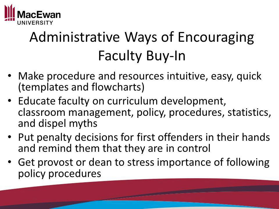 Administrative Ways of Encouraging Faculty Buy-In Make procedure and resources intuitive, easy, quick (templates and flowcharts) Educate faculty on curriculum development, classroom management, policy, procedures, statistics, and dispel myths Put penalty decisions for first offenders in their hands and remind them that they are in control Get provost or dean to stress importance of following policy procedures