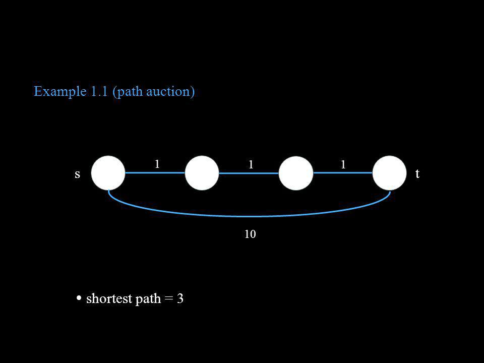 Example 1.1 (path auction) 1 1 1 10 s t shortest path = 3