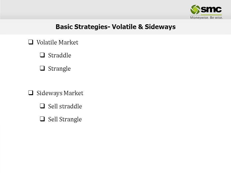 Volatile Market Straddle Strangle Sideways Market Sell straddle Sell Strangle Basic Strategies- Volatile & Sideways