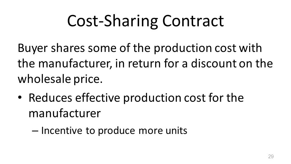 Cost-Sharing Contract Buyer shares some of the production cost with the manufacturer, in return for a discount on the wholesale price. Reduces effecti