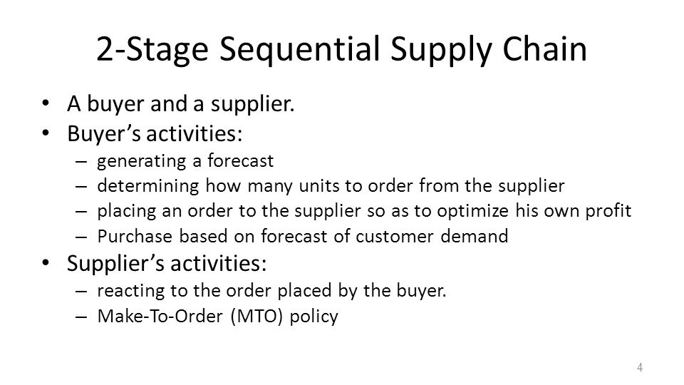 2-Stage Sequential Supply Chain A buyer and a supplier. Buyers activities: – generating a forecast – determining how many units to order from the supp