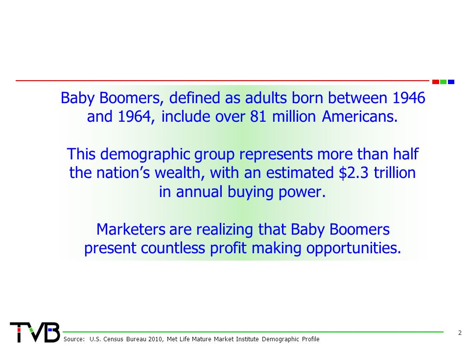 Baby Boomers, defined as adults born between 1946 and 1964, include over 81 million Americans. This demographic group represents more than half the na