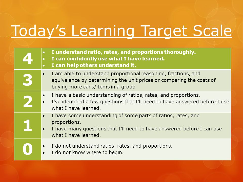 Todays Learning Target Scale 4 I understand ratio, rates, and proportions thoroughly. I can confidently use what I have learned. I can help others und