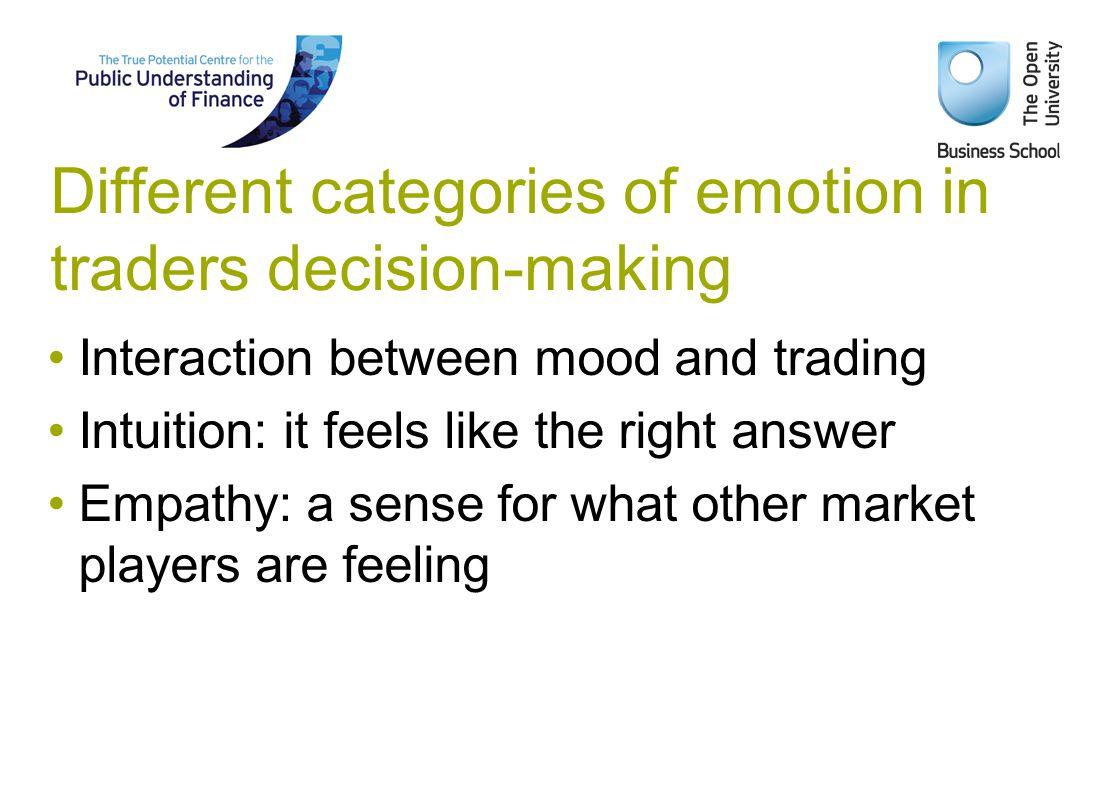 Trader Manager Trader