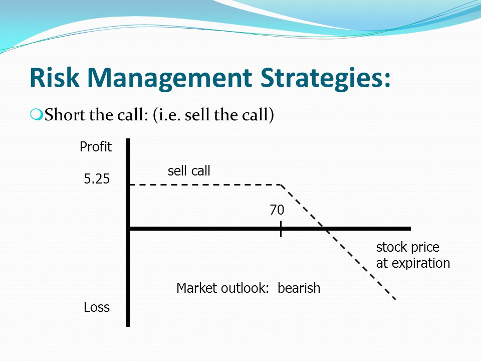 Risk Management Strategies: m Short the call: (i.e. sell the call) Profit Loss sell call stock price at expiration 5.25 70 Market outlook: bearish