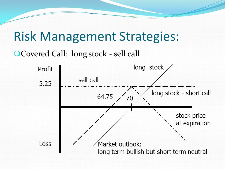 Risk Management Strategies: m Covered Call: long stock - sell call Profit Loss long stock sell call stock price at expiration 5.25 70 long stock - sho