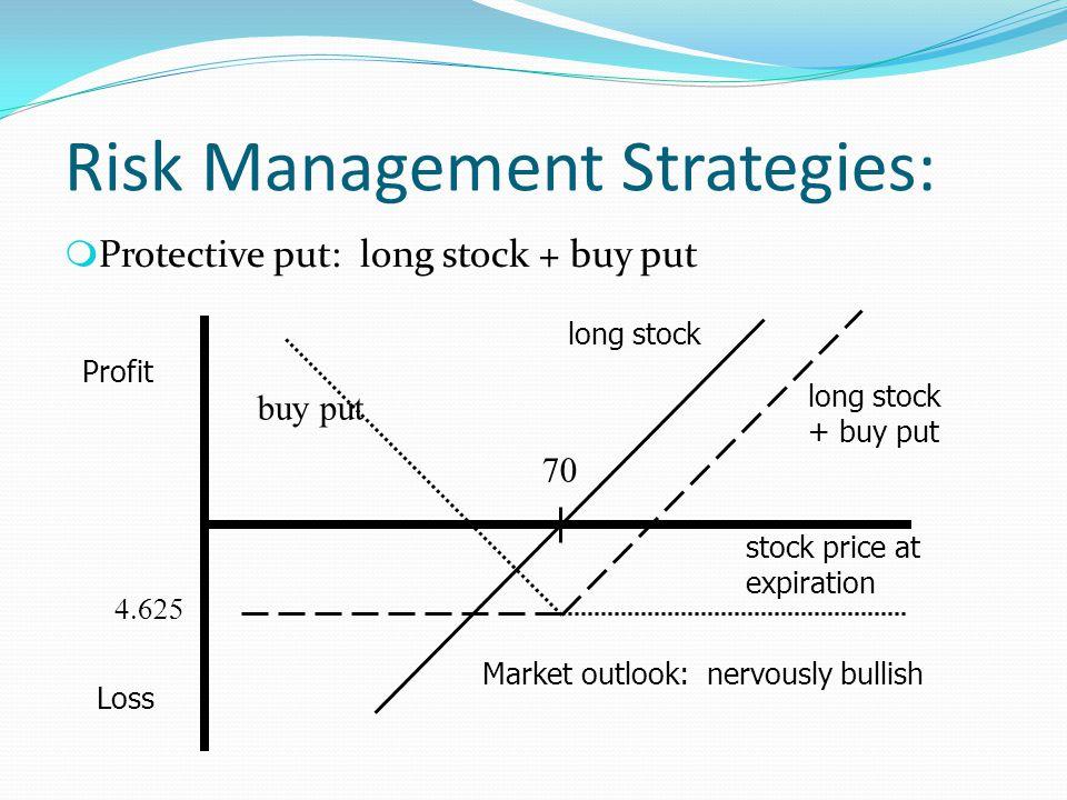 Risk Management Strategies: m Protective put: long stock + buy put Profit Loss long stock buy put stock price at expiration long stock + buy put 70 Ma