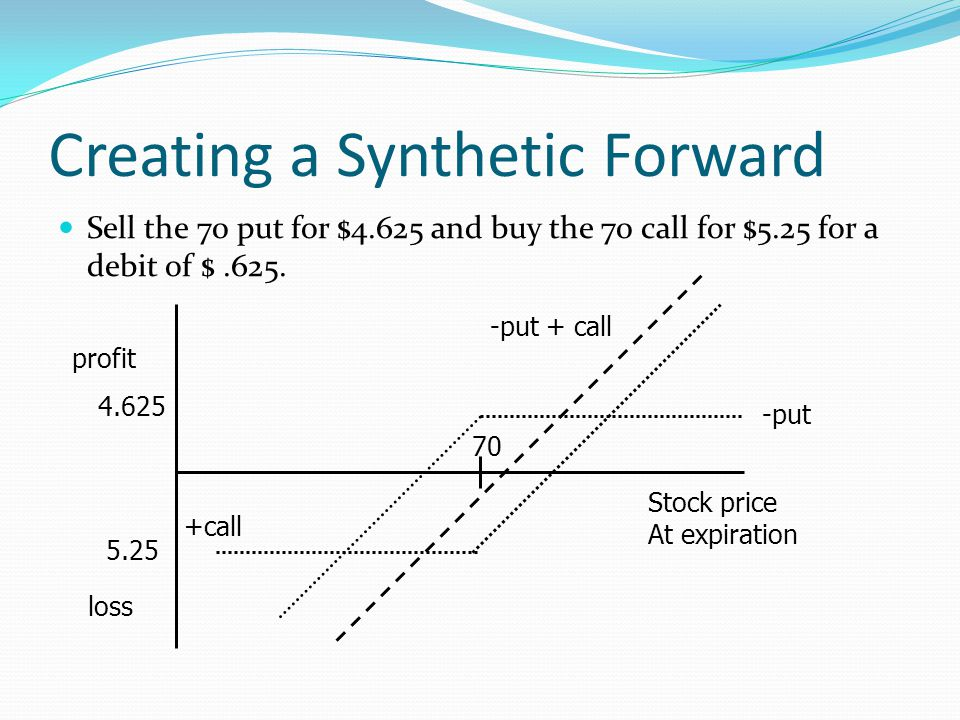 Creating a Synthetic Forward Sell the 70 put for $4.625 and buy the 70 call for $5.25 for a debit of $.625. profit loss -put 70 +call -put + call Stoc