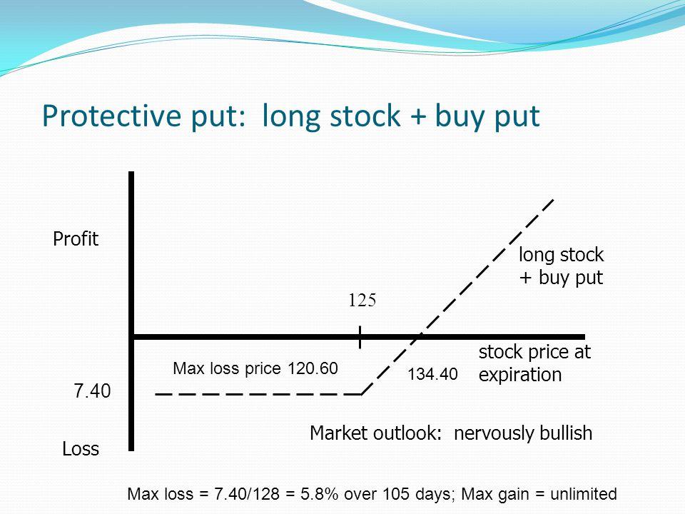 Protective put: long stock + buy put Profit Loss stock price at expiration long stock + buy put 7.40 125 Market outlook: nervously bullish Max loss pr