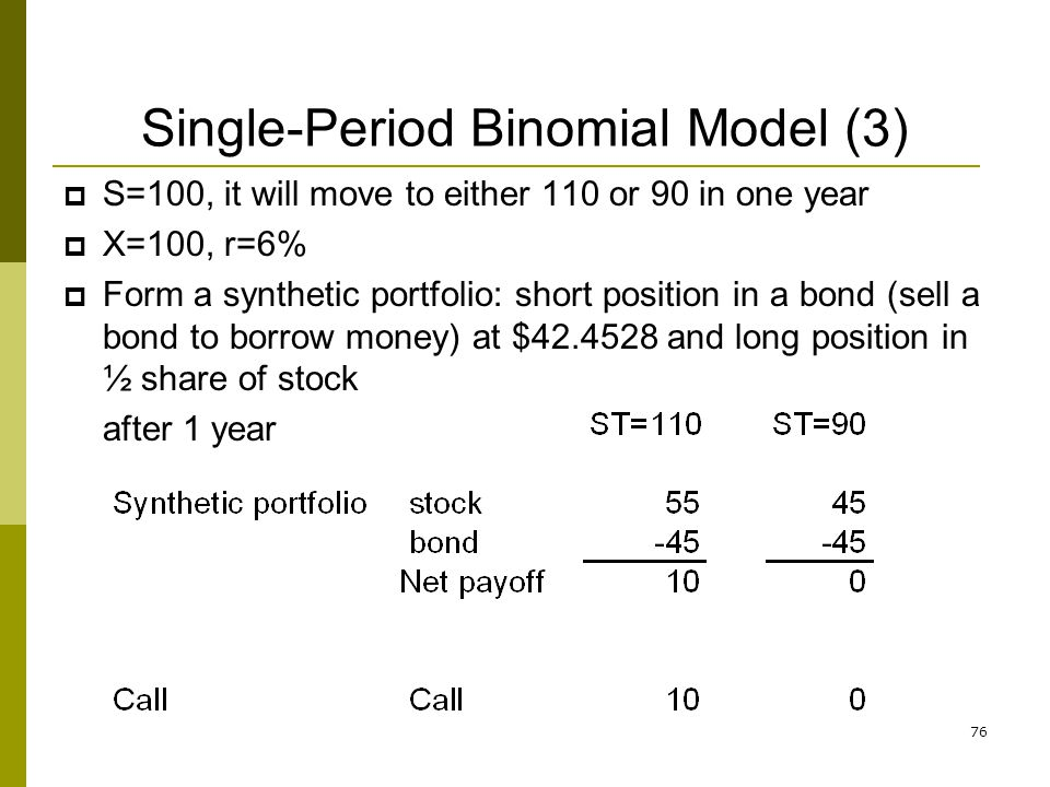 Single-Period Binomial Model (3) S=100, it will move to either 110 or 90 in one year X=100, r=6% Form a synthetic portfolio: short position in a bond
