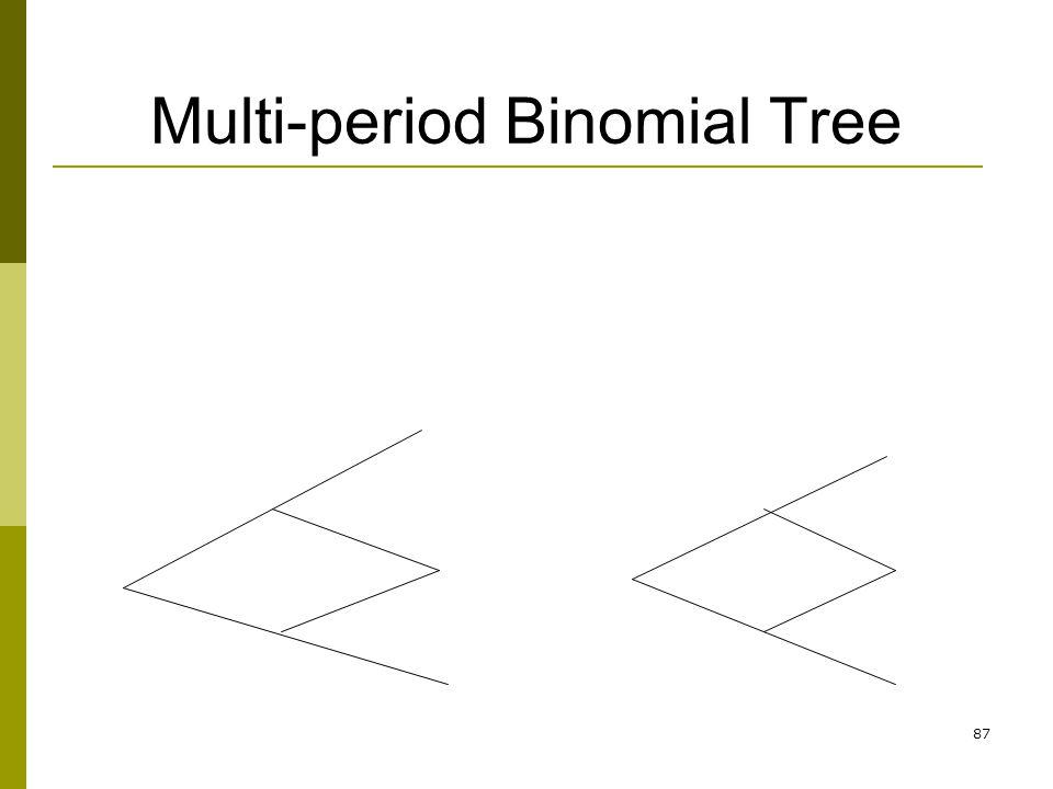 Multi-period Binomial Tree 87