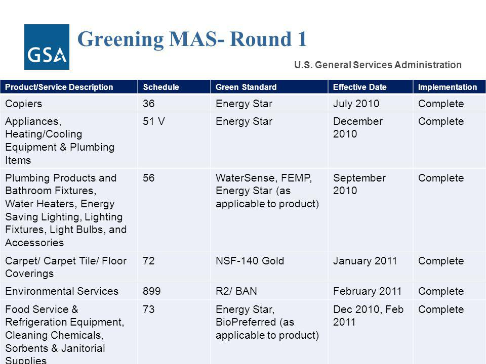 Federal Acquisition Service U.S. General Services Administration Greening MAS- Round 1 16 Product/Service DescriptionScheduleGreen StandardEffective D