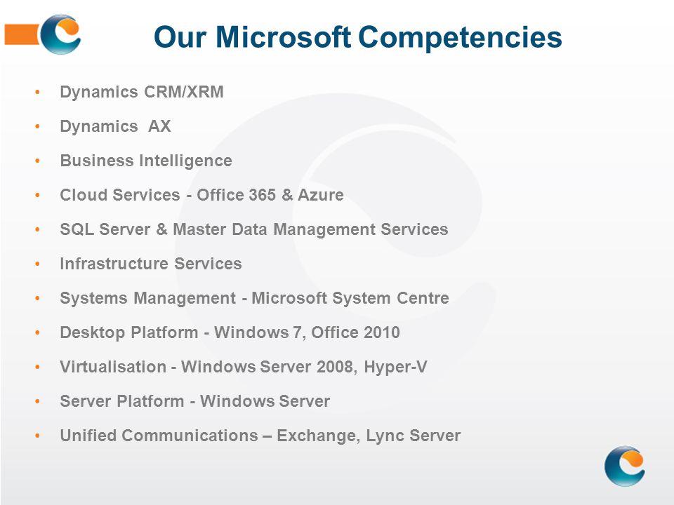 Our Microsoft Competencies Dynamics CRM/XRM Dynamics AX Business Intelligence Cloud Services - Office 365 & Azure SQL Server & Master Data Management