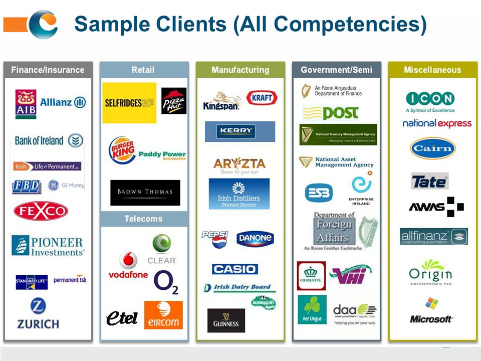 Sample Clients (All Competencies)