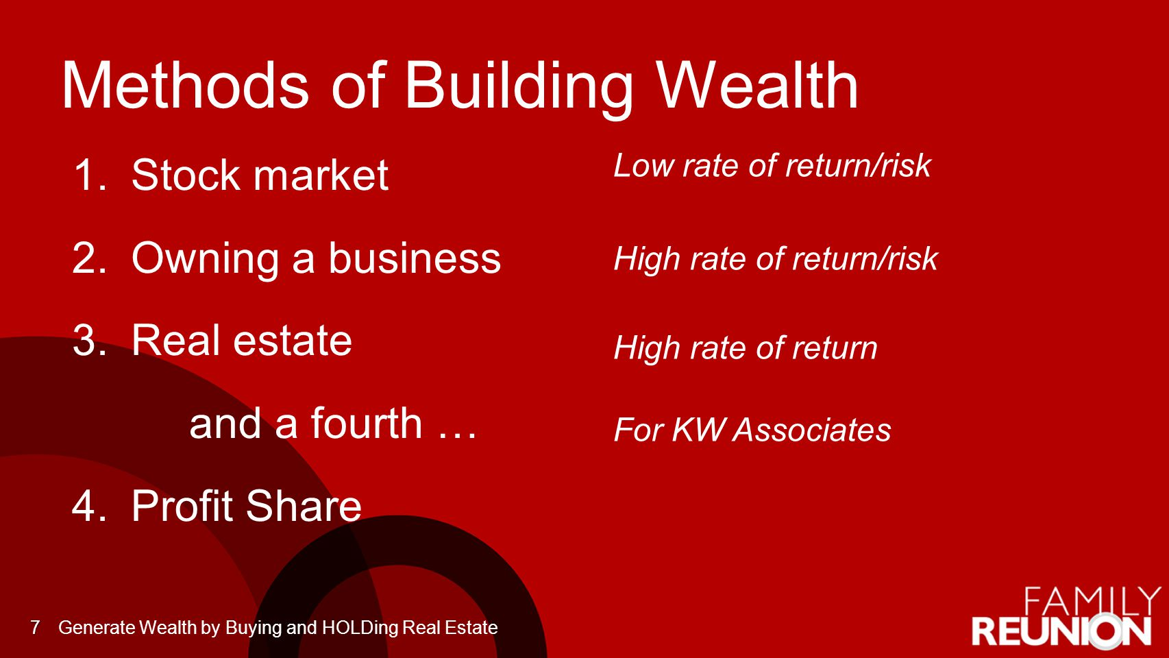 Methods of Building Wealth 1. 1.Stock market 2. 2.Owning a business 3. 3.Real estate and a fourth … 4. 4.Profit Share 7 Low rate of return/risk High r