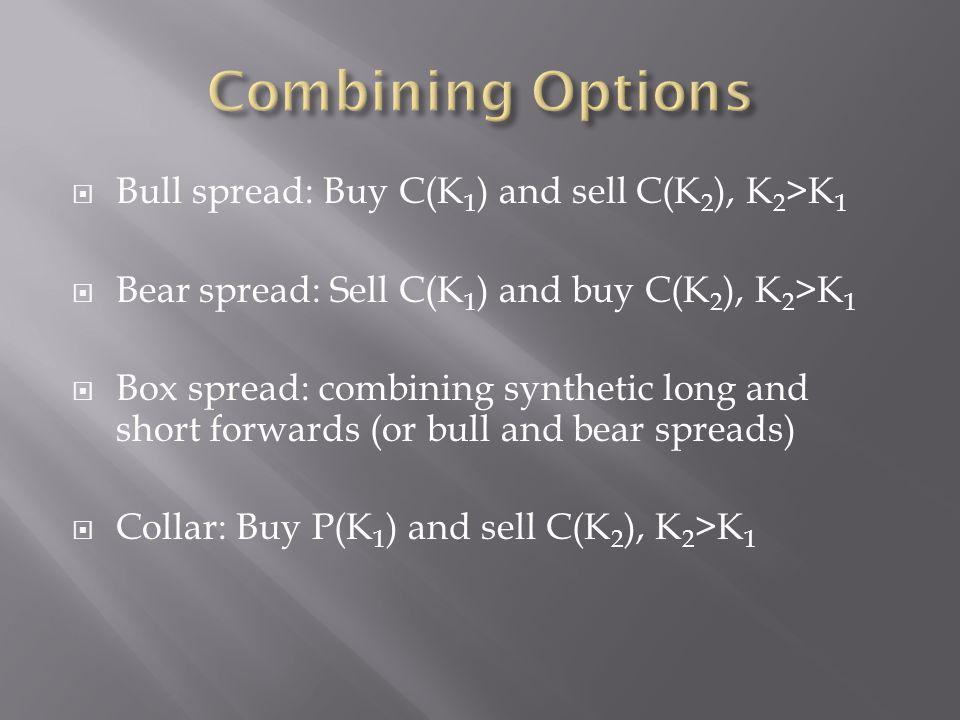 Bull spread: Buy C(K 1 ) and sell C(K 2 ), K 2 >K 1 Bear spread: Sell C(K 1 ) and buy C(K 2 ), K 2 >K 1 Box spread: combining synthetic long and short