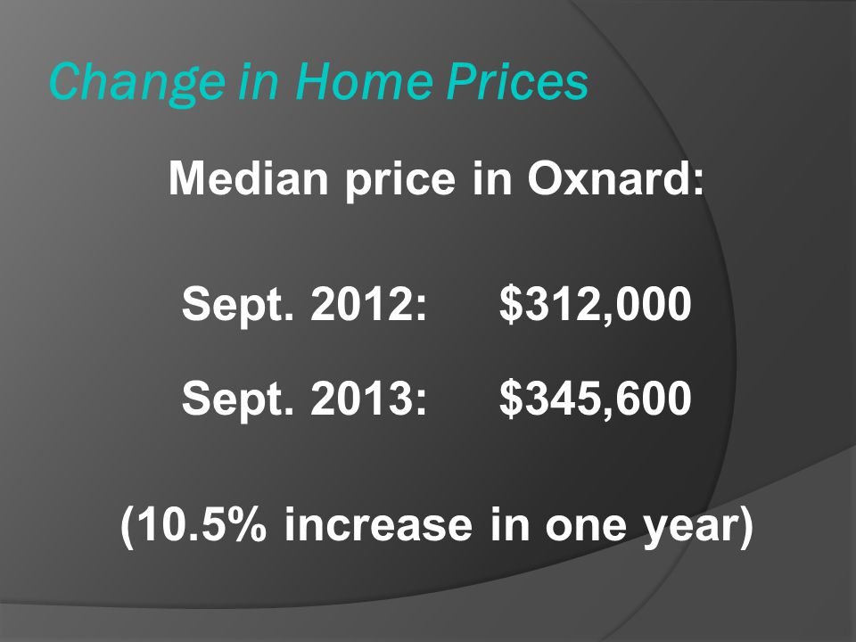 What does a house cost? Median Home price in Oxnard as of September 30, 2013: $345,600