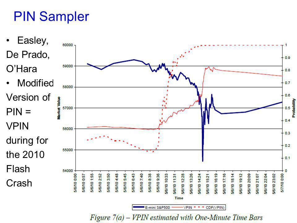 PIN Sampler Easley, De Prado, OHara Modified Version of PIN = VPIN during for the 2010 Flash Crash 22