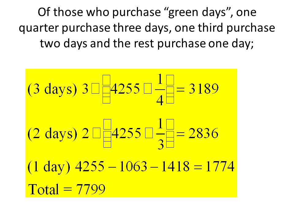 Of those who purchase green days, one quarter purchase three days, one third purchase two days and the rest purchase one day;
