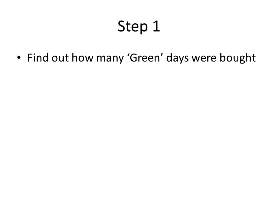 Step 1 Find out how many Green days were bought