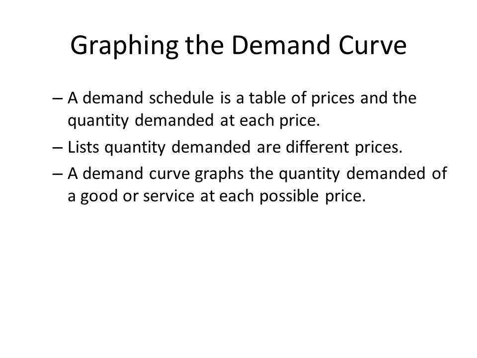 Graphing the Demand Curve – A demand schedule is a table of prices and the quantity demanded at each price. – Lists quantity demanded are different pr
