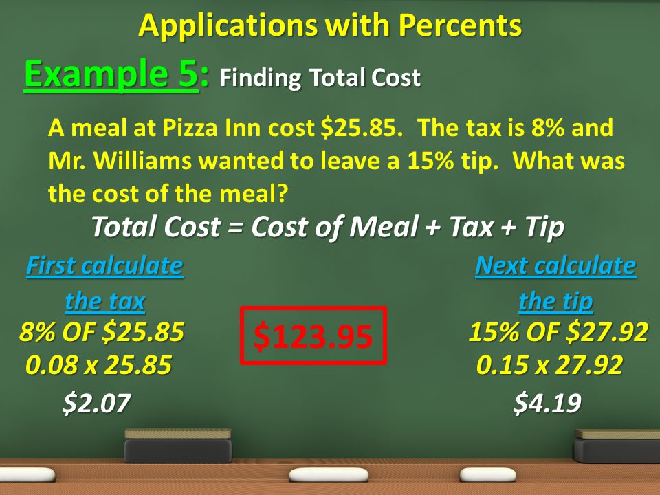 Applications with Percents Example 5: Finding Total Cost A meal at Pizza Inn cost $25.85.