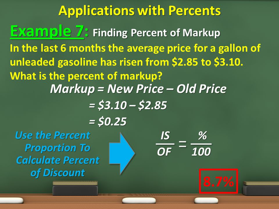 Applications with Percents Example 7: Finding Percent of Markup In the last 6 months the average price for a gallon of unleaded gasoline has risen from $2.85 to $3.10.