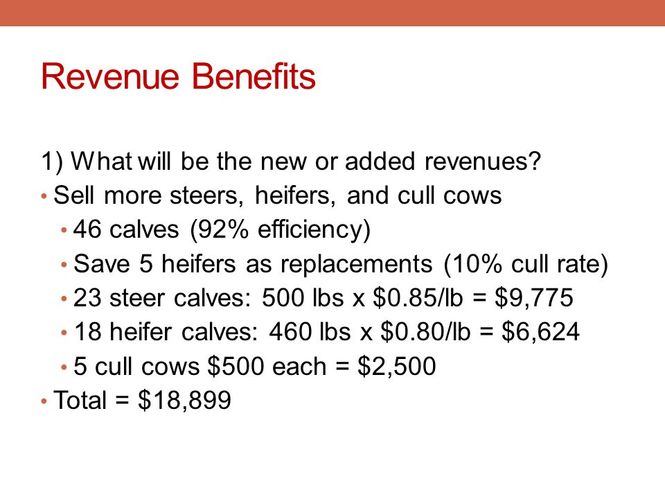 Revenue Benefits 1) What will be the new or added revenues? Sell more steers, heifers, and cull cows 46 calves (92% efficiency) Save 5 heifers as repl