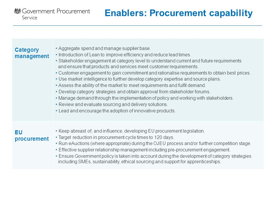 Enablers: Procurement capability Category management Aggregate spend and manage supplier base. Introduction of Lean to improve efficiency and reduce l