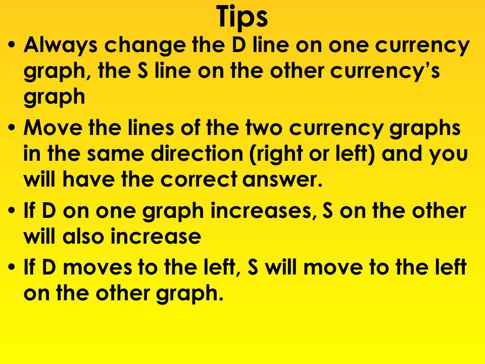 Tips Always change the D line on one currency graph, the S line on the other currencys graph Move the lines of the two currency graphs in the same dir