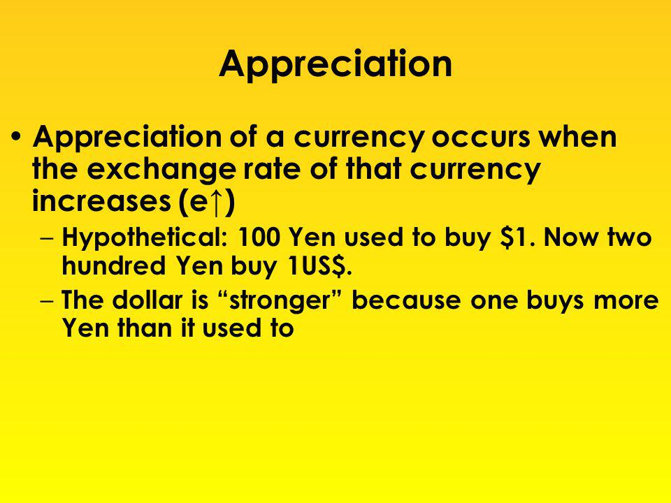 Appreciation Appreciation of a currency occurs when the exchange rate of that currency increases (e) – Hypothetical: 100 Yen used to buy $1. Now two h