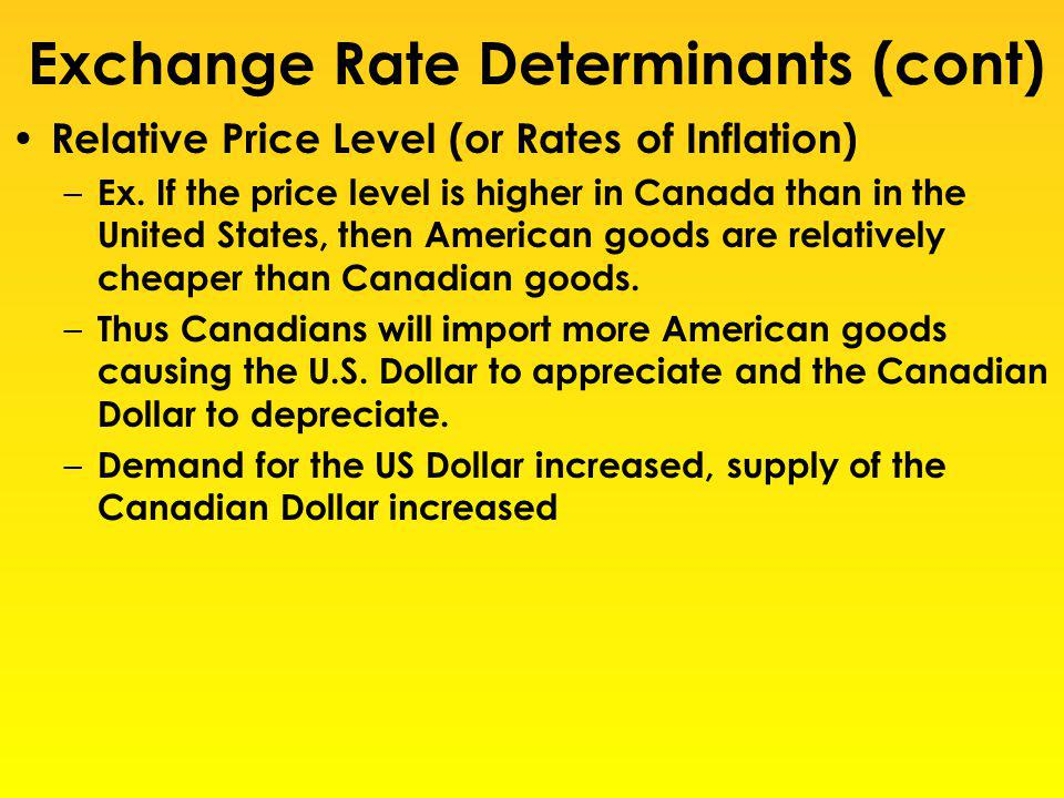 Exchange Rate Determinants (cont) Relative Price Level (or Rates of Inflation) – Ex. If the price level is higher in Canada than in the United States,