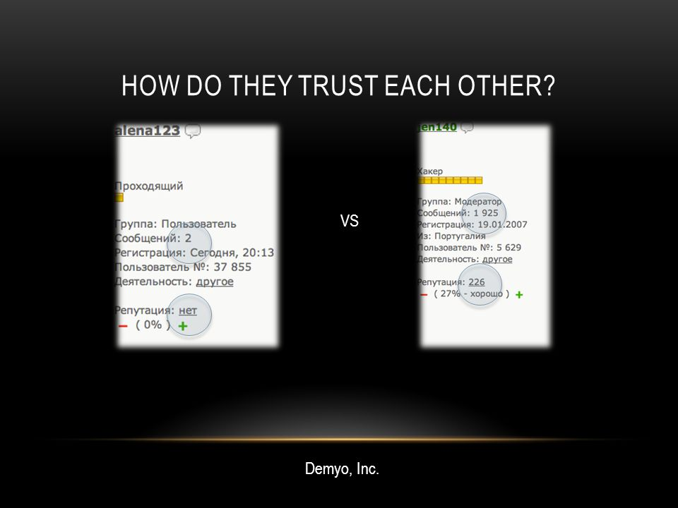 HOW DO THEY TRUST EACH OTHER? VS Demyo, Inc.