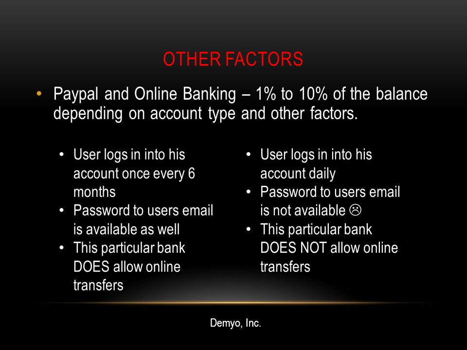 OTHER FACTORS Paypal and Online Banking – 1% to 10% of the balance depending on account type and other factors. Demyo, Inc. User logs in into his acco