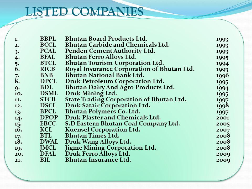 LISTED COMPANIES 1. BBPLBhutan Board Products Ltd.1993 2. BCCLBhutan Carbide and Chemicals Ltd.1993 3. PCALPenden Cement Authority Ltd.1993 4.BFALBhut