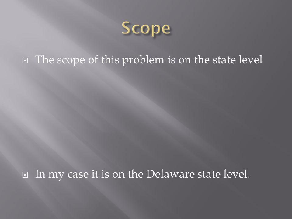 The scope of this problem is on the state level In my case it is on the Delaware state level.