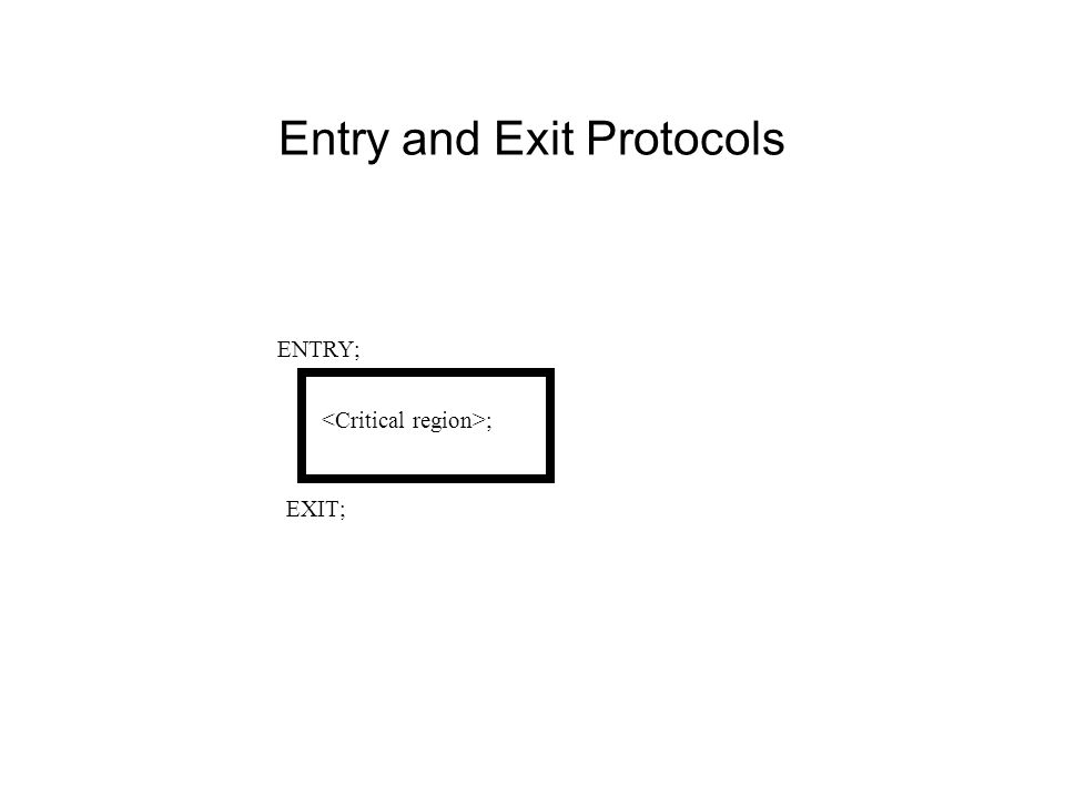 Entry and Exit Protocols ENTRY; ; EXIT;
