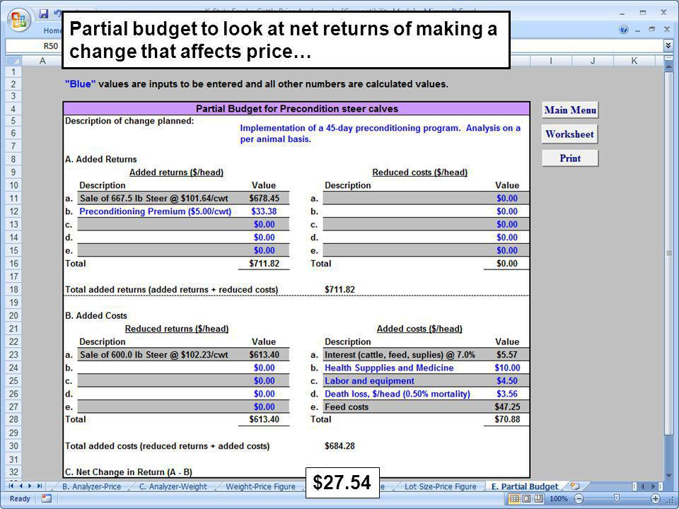 Partial budget to look at net returns of making a change that affects price… $27.54