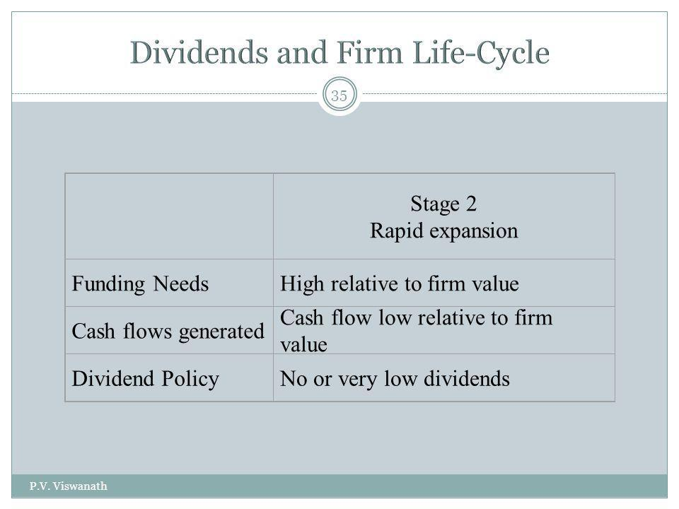 P.V. Viswanath 35 Stage 2 Rapid expansion Funding NeedsHigh relative to firm value Cash flows generated Cash flow low relative to firm value Dividend